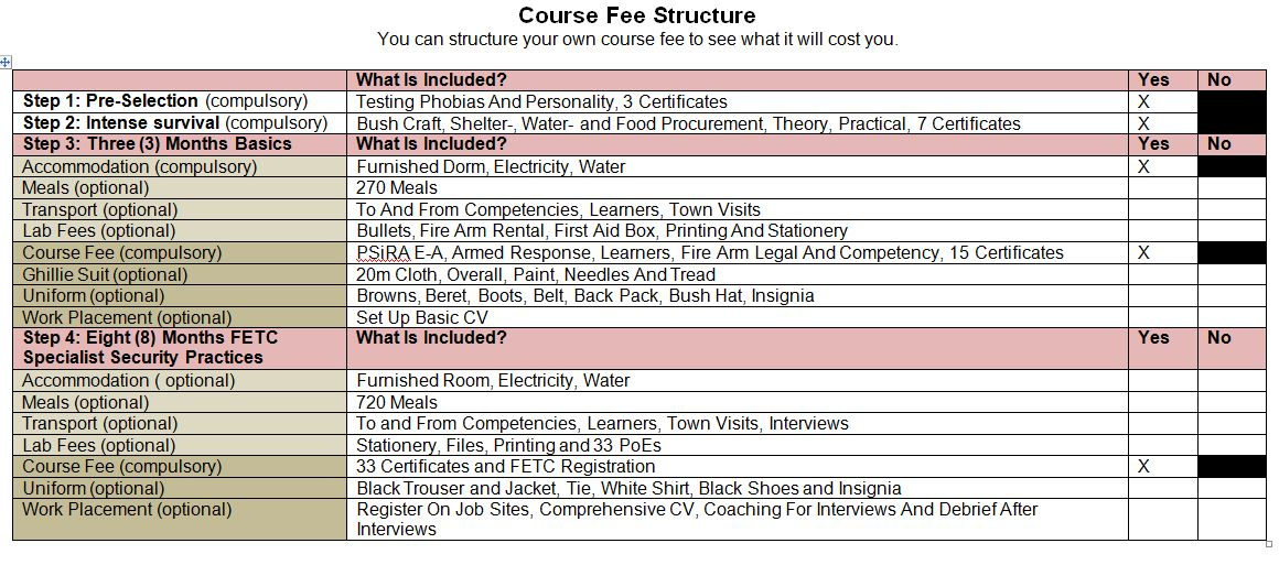 Structure your OWN Course
